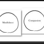 Sportfeedback baserar sin filosofi på mindfulness.